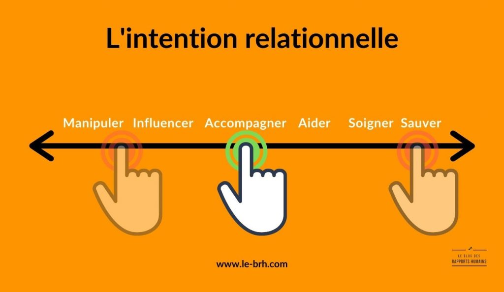intention relationnelle